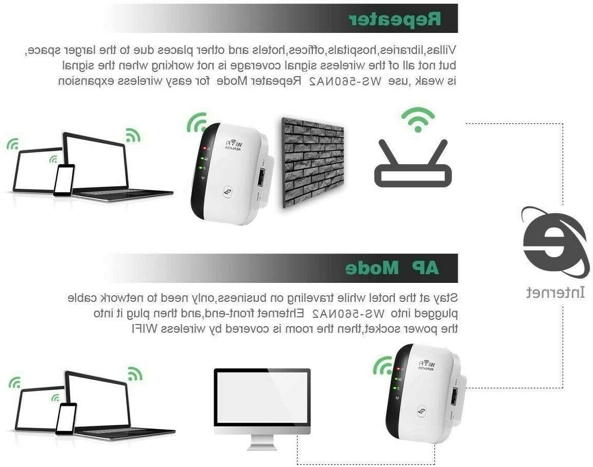Super WiFi ExtenderUp 300MbpsWiFi Booster,